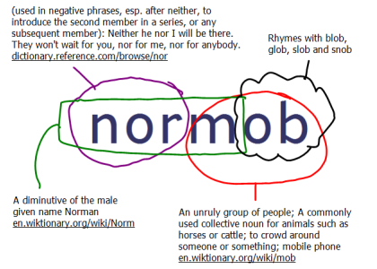 normob annotated