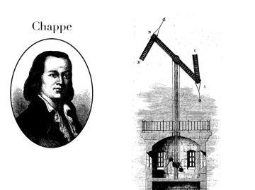 Chappe telegraph