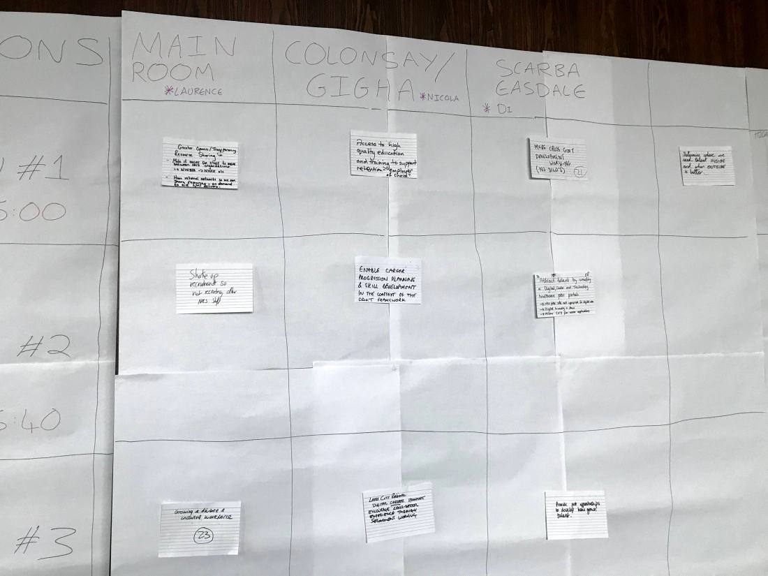 10 index cards with discussion topics arranged on a paper grid of timeslots and meeting rooms